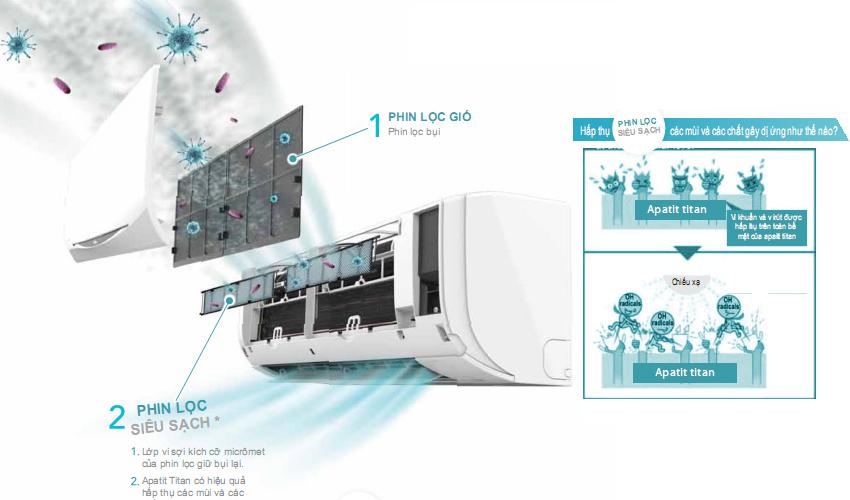 Máy lạnh daikin ftkc35uavmv inverter 1.5hp